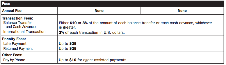 1st bank yuma credit card fee