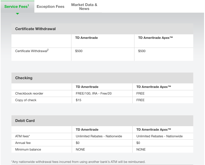 td ameritrade Brokerage Fees
