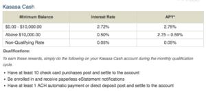 altoona-first-savings-bank-kasasa-cash