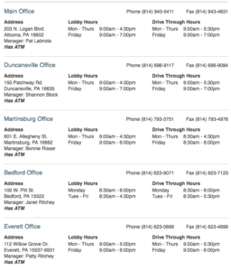 altoona-first-savings-bank-office-locations