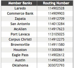 IBC Bank Routing No.